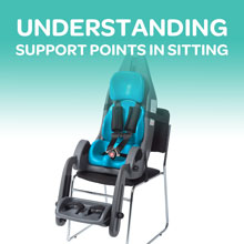 Understanding Support Points in Sitting