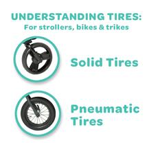 Understanding Tires