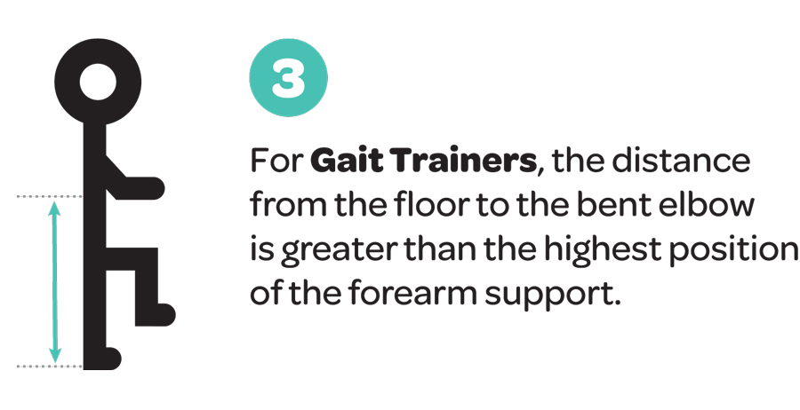 Gait Trainer Fitting