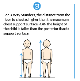 Replacing Our Stander – Point 3
