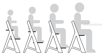 HR Posture ages