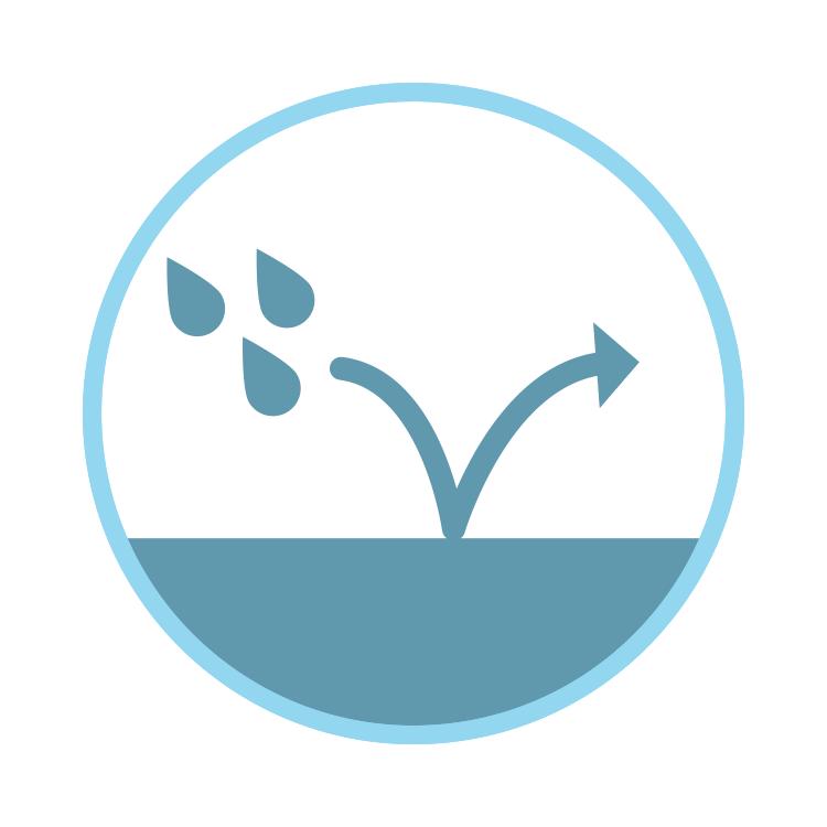Water Restistant